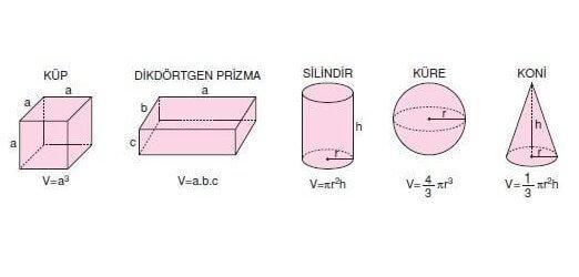 geometrik hacim formülleri