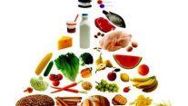 Karbonhidrat nedir?