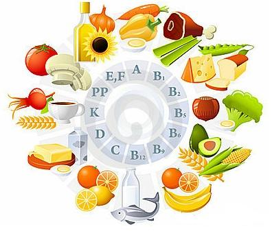 vitaminler, vitamin çeşitleri